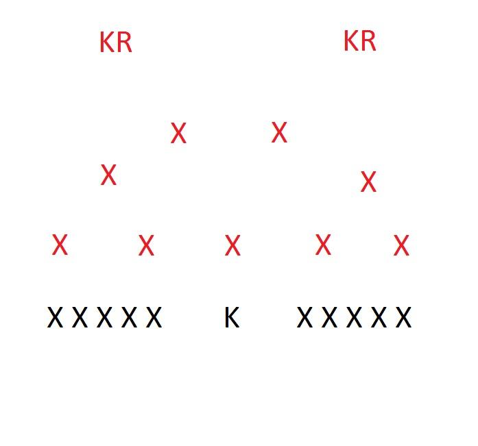 Football kickoff formations